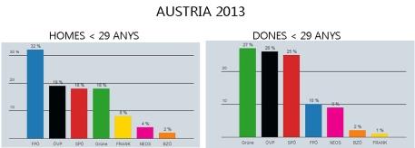 austria feixisme